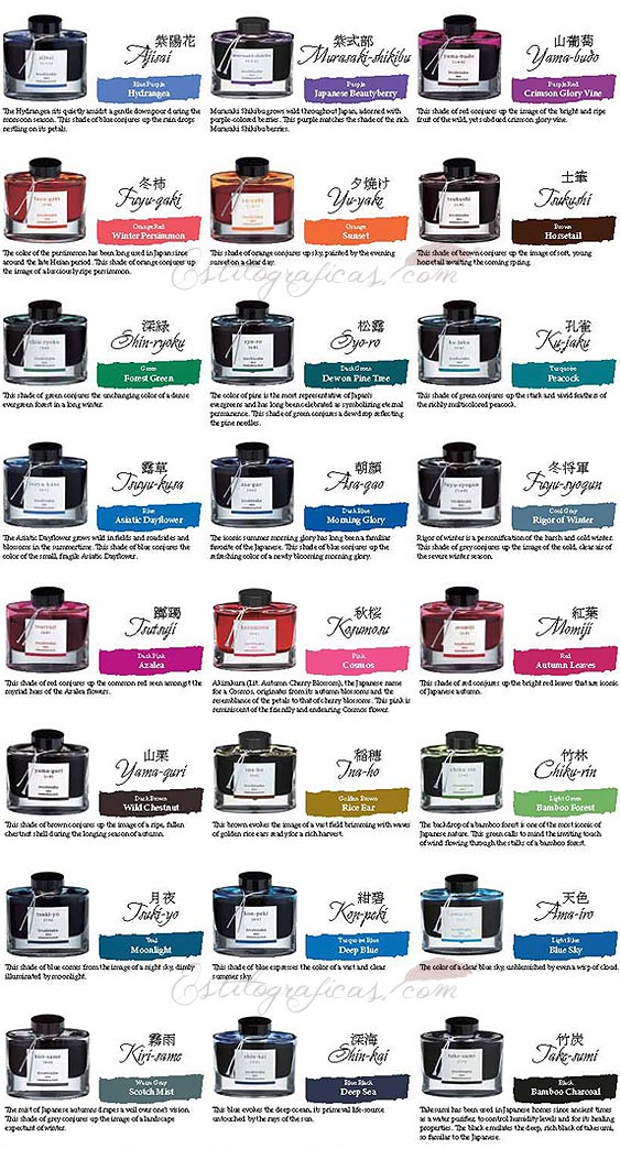 Detalle tintas Iroshizuku sobre papel