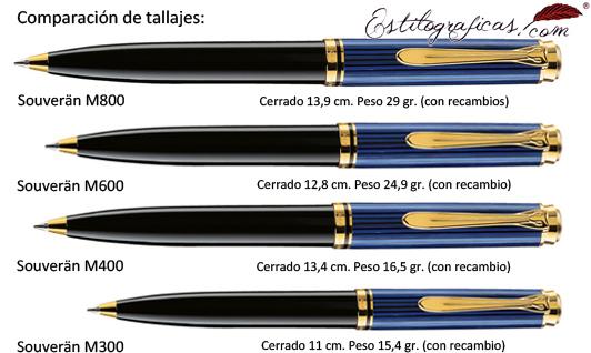 Tallas o dimensiones de los bolígrafos de la colección Souverän de Pelikan