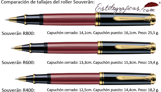 Comparación de tamaños de los rollerball Souverän