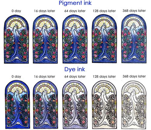 Comparación entre tinta pigmentada y tinta base agua de Platinum
